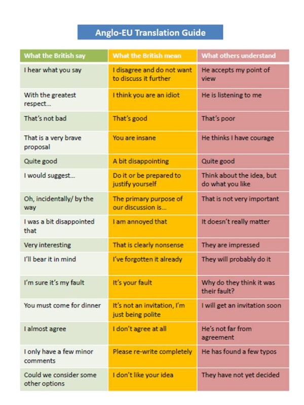 British English Translation Guide Anglo-EU