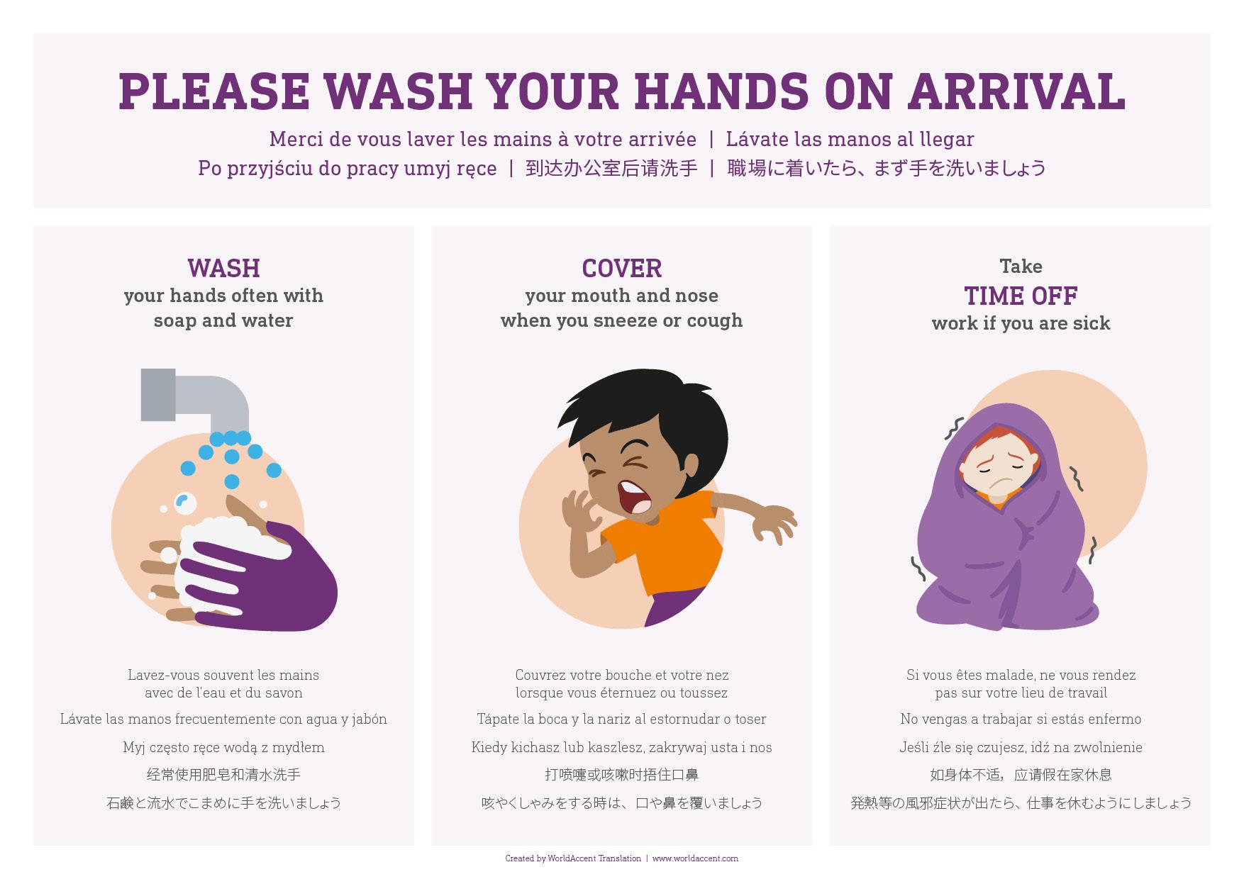 Coronavirus poster in English French Spanish Polish Simplified Chinese Japanese